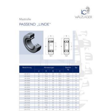 Stützrolle/Mastrolle für LINDE-Gabelstapler